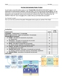 Physical Characteristics of the Marine Environment Poster Project
