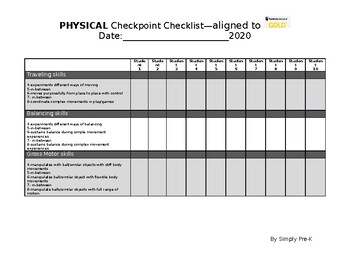 Physical Checkpoint Checklist Aligned to TS GOLD