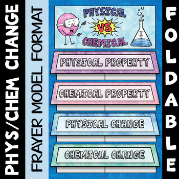 Physical & Chemical Changes Foldable - Frayer Model Format - Great for INBs!