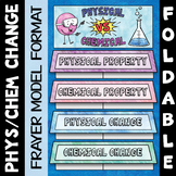 Physical & Chemical Changes Foldable - Frayer Model Format