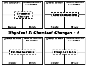 Physical & Chemical Changes Vocabulary