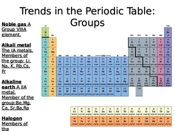 Physical & Chemical Periodicity