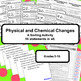 Physical and Chemical Properties & Writing Word Equations for Chemical Reactions