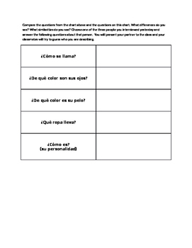 Physical Descriptions Interview Activity & Guessing Game