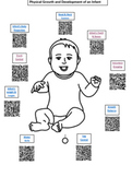 Physical Development of an Infant
