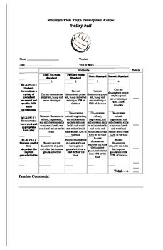 Physical Ed. Core Standards - Volleyball unit