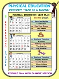 "Physical Education (2018/2019) ""Year at a Glance""- Editable Plan"
