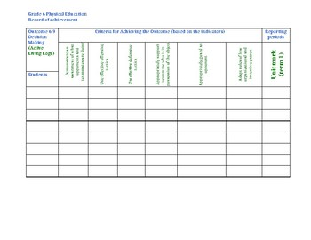 Physical Education Assessment sheets
