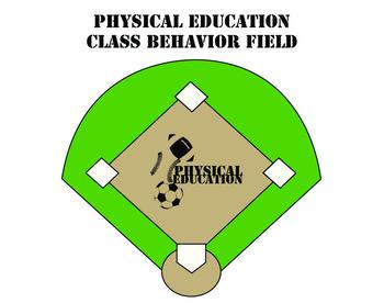 Physical Education Class Behavior Field