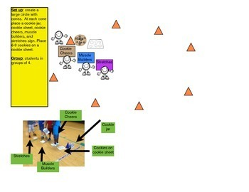 Physical Education: Cookie Delivery Fitness Activity