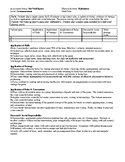 Physical Education Curriculum Grading Rubric Assessments
