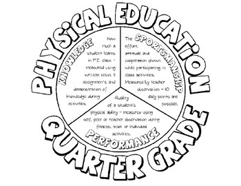 Physical Education Grading Poster