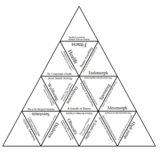 Physical Education. Health, fitness and wellbeing. Tarsia Triangle puzzle