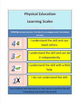 Physical Education Learning Scale Jumping