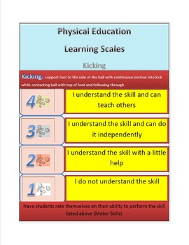 Physical Education Learning Scale Locomotor and Motor Skills