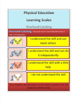 Physical Education Learning Scale Overhand Catching