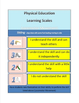 Physical Education Learning Scale Sliding