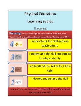 Physical Education Learning Scale Throwing