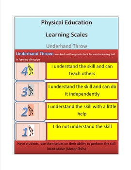 Physical Education Learning Scale Underhand Throw