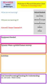 Physical Education Lesson Plan Template By Pe 4 Kids Tpt