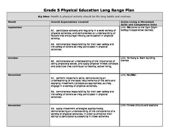 Physical Education Long Range Plan