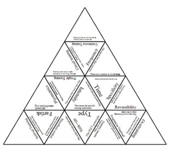 Physical Education. Methods and principles of training. Tarsia Triangle puzzle