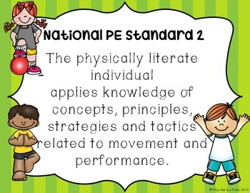 Physical Education National Standards Printable Signs