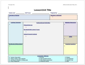 Physical Education Lesson Plan Template by Cap'n Pete's Power PE