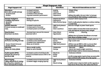 Physical Education Performance Enhancement Senior High School