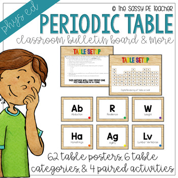 Physical Education Periodic Table Display & Activity Collection