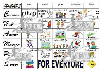Physical Education Poster (Behavior Expectations)