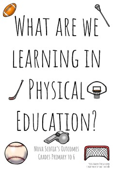 Physical Education Curriculum Posters