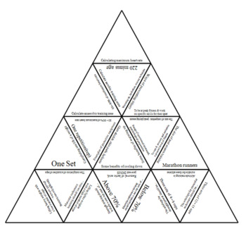 Physical Education. Prevention of injury/warm ups. Tarsia Triangle puzzle