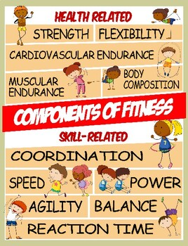 Physical Education Skill & Health Related Components of ...