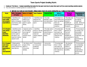 Physical Education Team Sports Project Rubric