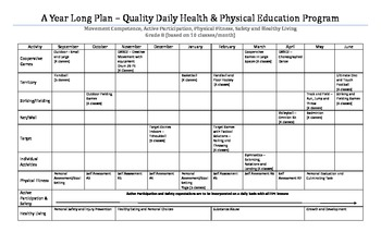 Physical Education - Year Long Plan