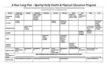 Physical Education - Year Long Plan