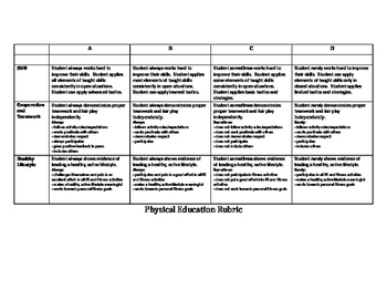 Physical Education detailed rubric