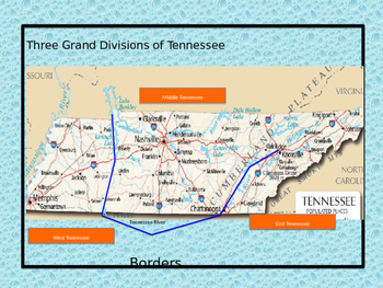Physical Features of Tennessee - Powerpoint & Interactive Notes