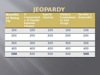 Physical Fitness for Life Jeopardy Game