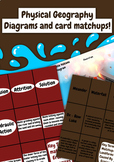 Physical Geography Erosion Key Word Match ups and Diagrams!