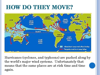 Physical Geography: Natural Disasters - Hurricanes