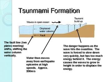 Physical Geography: Natural Disasters - Tsunami