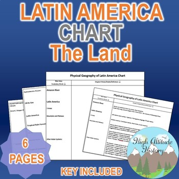Latin America's Physical Geography Organizational Chart (Geography)
