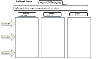 Physical Health: Prevention and Responding to Injuries