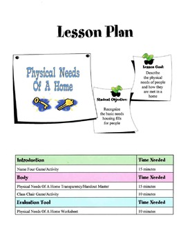 Physical Needs Of A Home Lesson