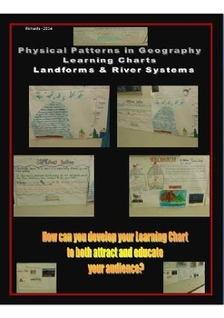 Physical Patterns in Geography: Learning Charts - Landforms & River Systems