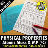 Periodic Table Activity - Graphing Atomic Mass and Melting Point