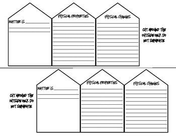 Physical Properties Foldable and Mini Lab for Interactive Notebooks