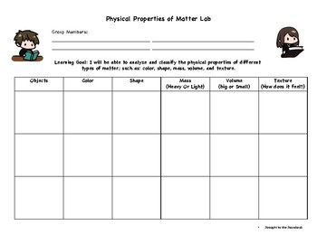 Physical Properties Lab Sheet